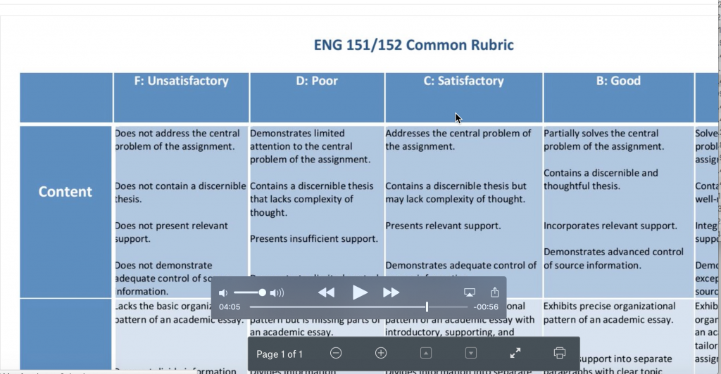 "A grid in various shades of blue labeled ""ENG 151/152 Common Rubric"" is displayed."